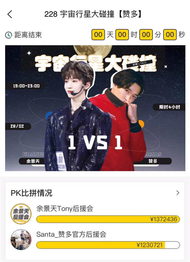 """Youth With You 3"" Tony VS ""CHUANG 2021"" SANTA - Fund Rising Battle"