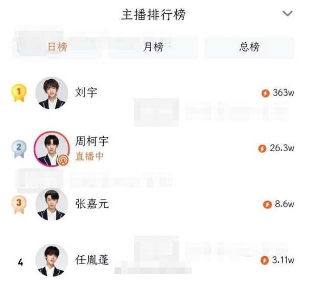 Liu Yu Live Data
