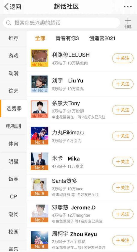 Weibo Super Topic